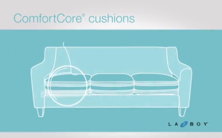 ComfortCore® Cushion