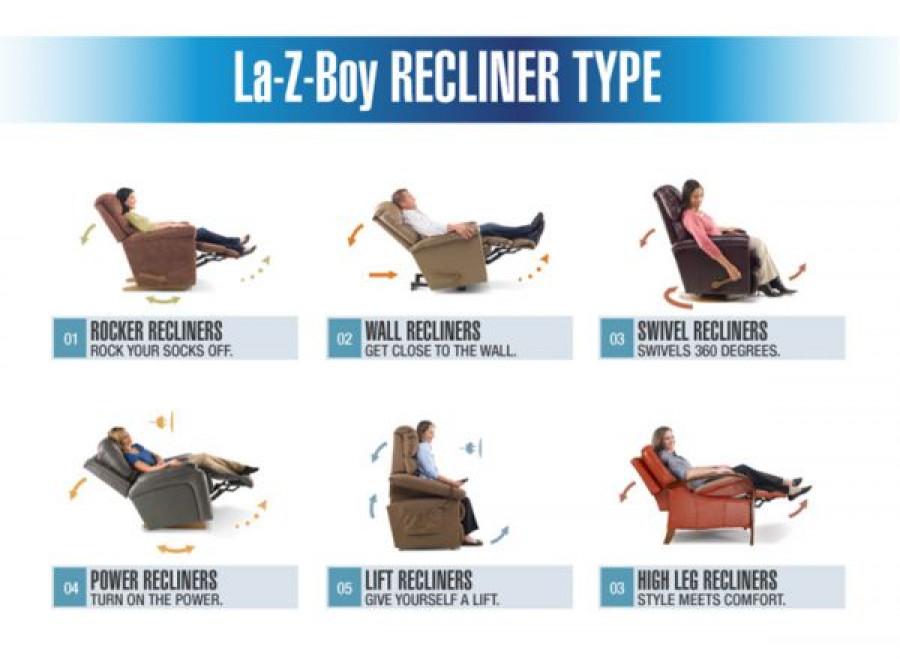 La-Z-Boy Features